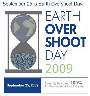 overshoot2009