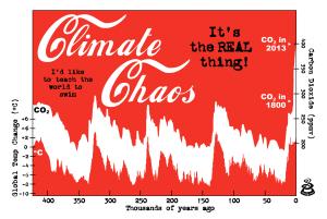 climate_chaos_cote_graph_2013